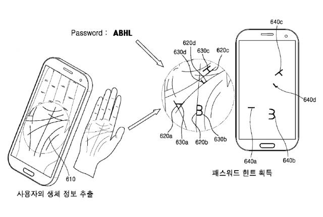 不再侷限指紋辨識 SAMSUNG開發掌紋辨識新專利