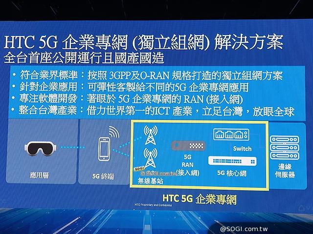 HTC 5G SA 專網方案