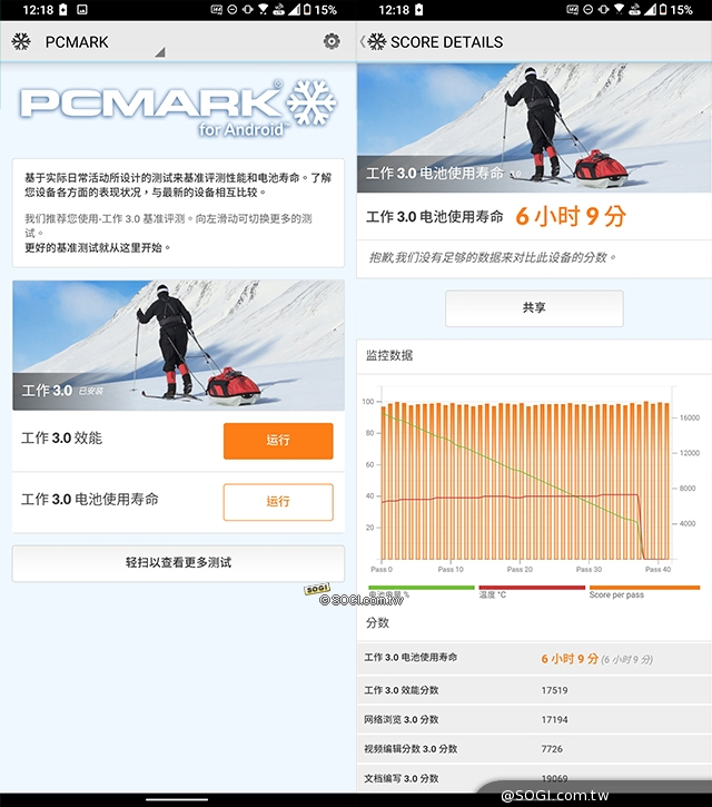 PCMark電量測試